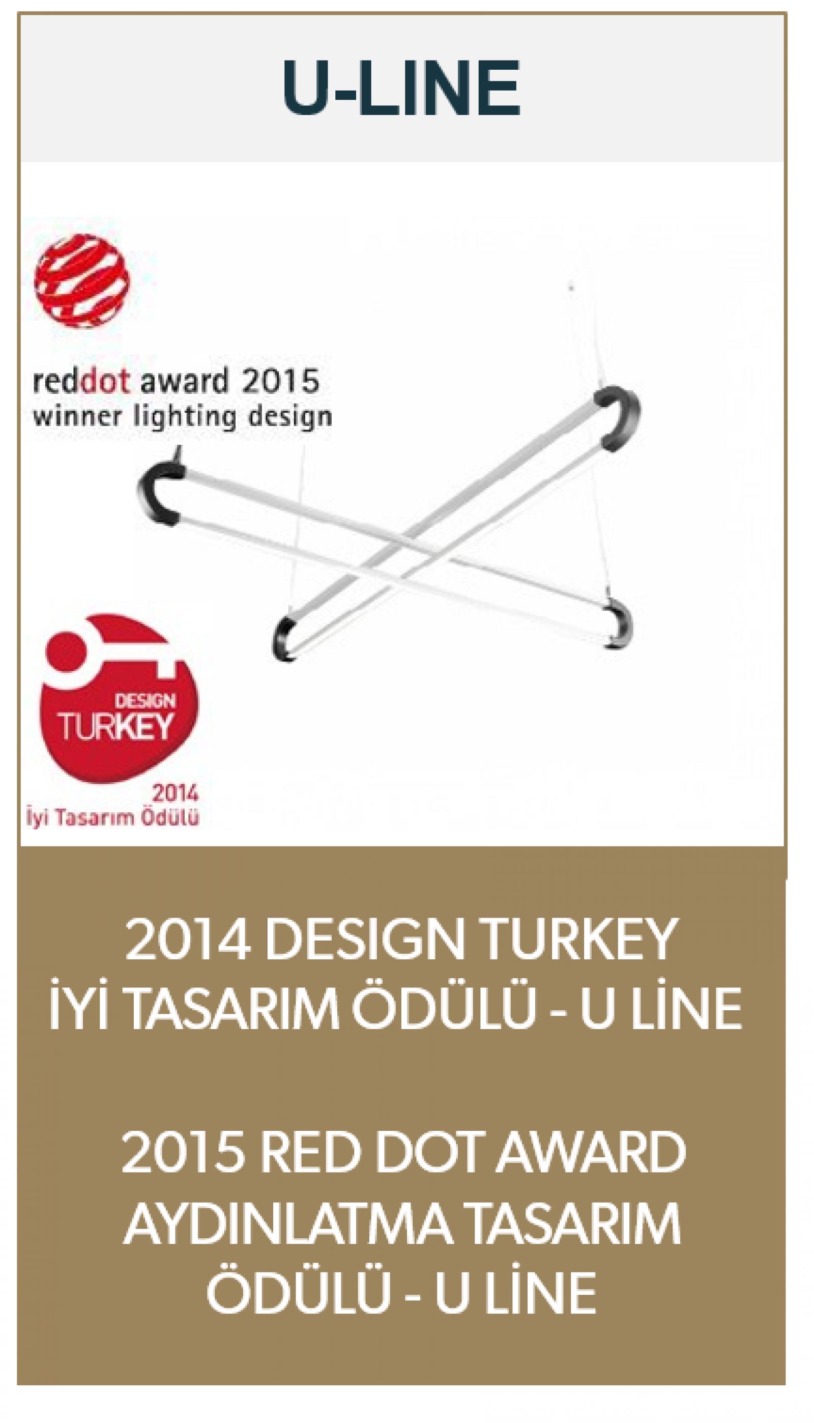 2015 Red Dot Tasarım Ödülü - 2014 İyi Tasarım Ödülü