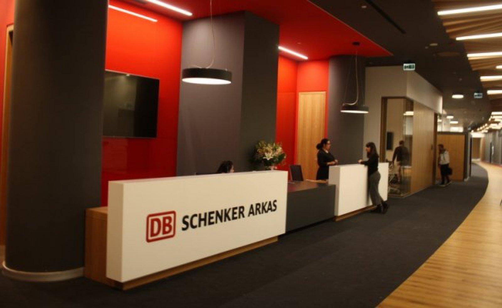DB Schenker Arkas Ofis