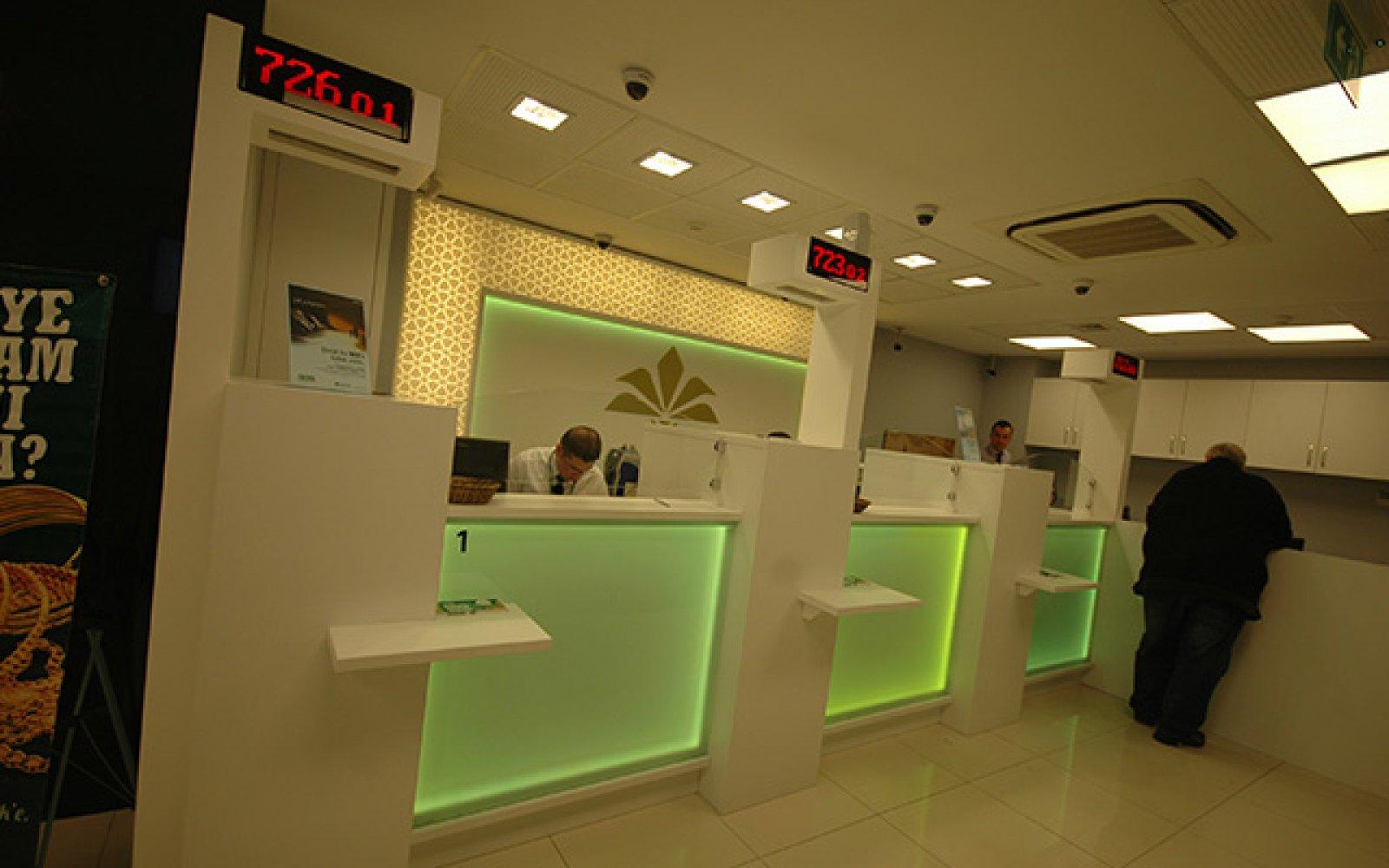 Kuveyt Türk Bankası Şubeleri